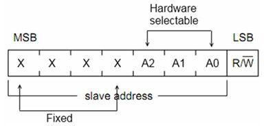 ما هو الميكروكونترولر Microcontroller  ؟  - صفحة 3 312