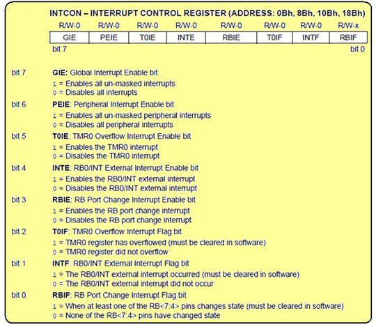 ما هو الميكروكونترولر Microcontroller  ؟  - صفحة 4 317