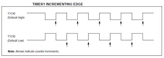 ما هو الميكروكونترولر Microcontroller  ؟  - صفحة 4 318