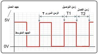 ما هو الميكروكونترولر Microcontroller  ؟  - صفحة 4 319