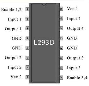 ما هو الميكروكونترولر Microcontroller  ؟  - صفحة 5 323