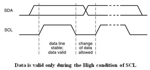 ما هو الميكروكونترولر Microcontroller  ؟  - صفحة 3 412