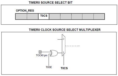 ما هو الميكروكونترولر Microcontroller  ؟  - صفحة 4 417