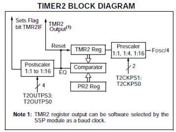 ما هو الميكروكونترولر Microcontroller  ؟  - صفحة 4 418