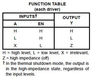 ما هو الميكروكونترولر Microcontroller  ؟  - صفحة 5 423