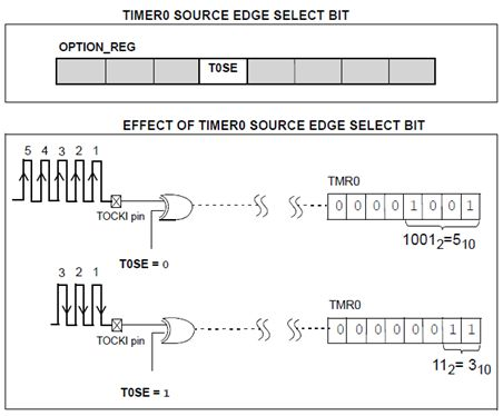 ما هو الميكروكونترولر Microcontroller  ؟  - صفحة 4 517