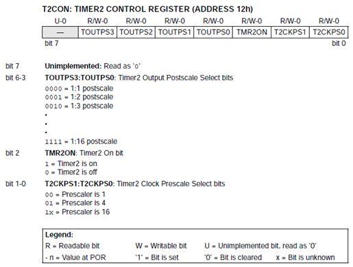 ما هو الميكروكونترولر Microcontroller  ؟  - صفحة 4 518