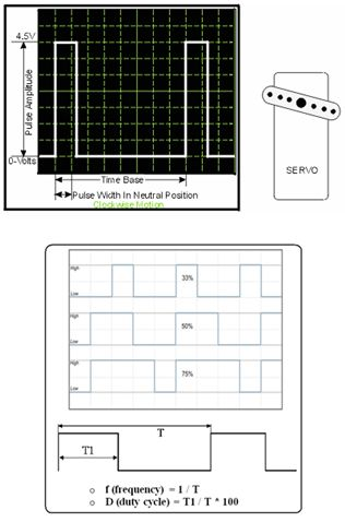 ما هو الميكروكونترولر Microcontroller  ؟  - صفحة 4 519
