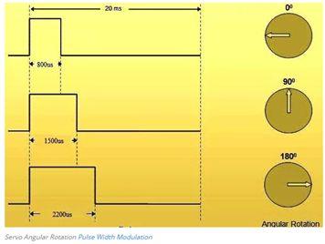 ما هو الميكروكونترولر Microcontroller  ؟  - صفحة 5 524