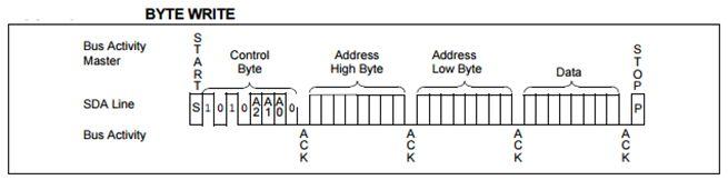 ما هو الميكروكونترولر Microcontroller  ؟  - صفحة 3 612