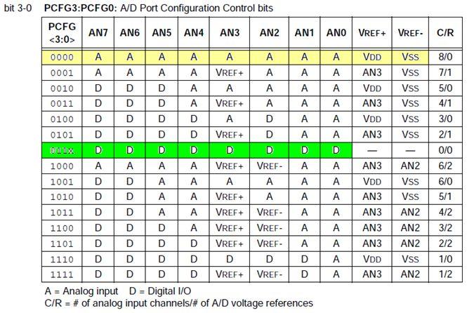ما هو الميكروكونترولر Microcontroller  ؟  - صفحة 3 613