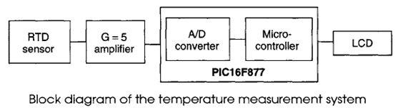 ما هو الميكروكونترولر Microcontroller  ؟  - صفحة 4 615