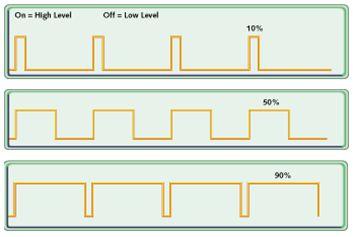 ما هو الميكروكونترولر Microcontroller  ؟  - صفحة 4 619