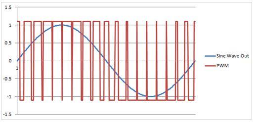 ما هو الميكروكونترولر Microcontroller  ؟  - صفحة 5 620