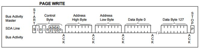 ما هو الميكروكونترولر Microcontroller  ؟  - صفحة 3 712