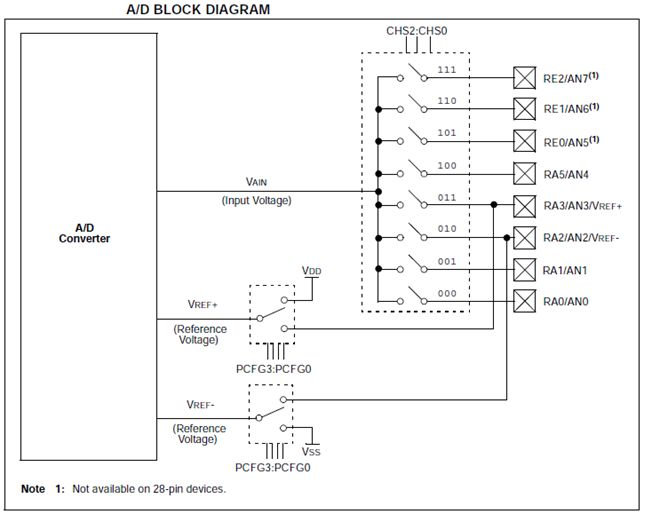 ما هو الميكروكونترولر Microcontroller  ؟  - صفحة 3 713