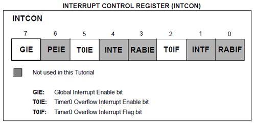 ما هو الميكروكونترولر Microcontroller  ؟  - صفحة 4 717