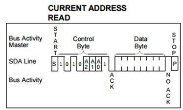 ما هو الميكروكونترولر Microcontroller  ؟  - صفحة 3 8-011