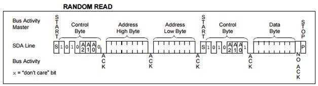 ما هو الميكروكونترولر Microcontroller  ؟  - صفحة 3 812