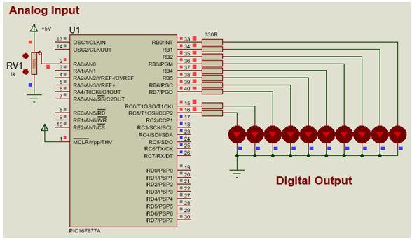 ما هو الميكروكونترولر Microcontroller  ؟  - صفحة 3 813