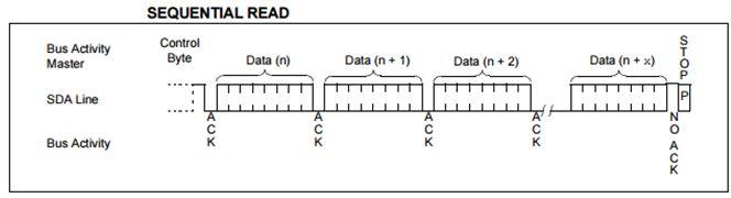 ما هو الميكروكونترولر Microcontroller  ؟  - صفحة 3 912