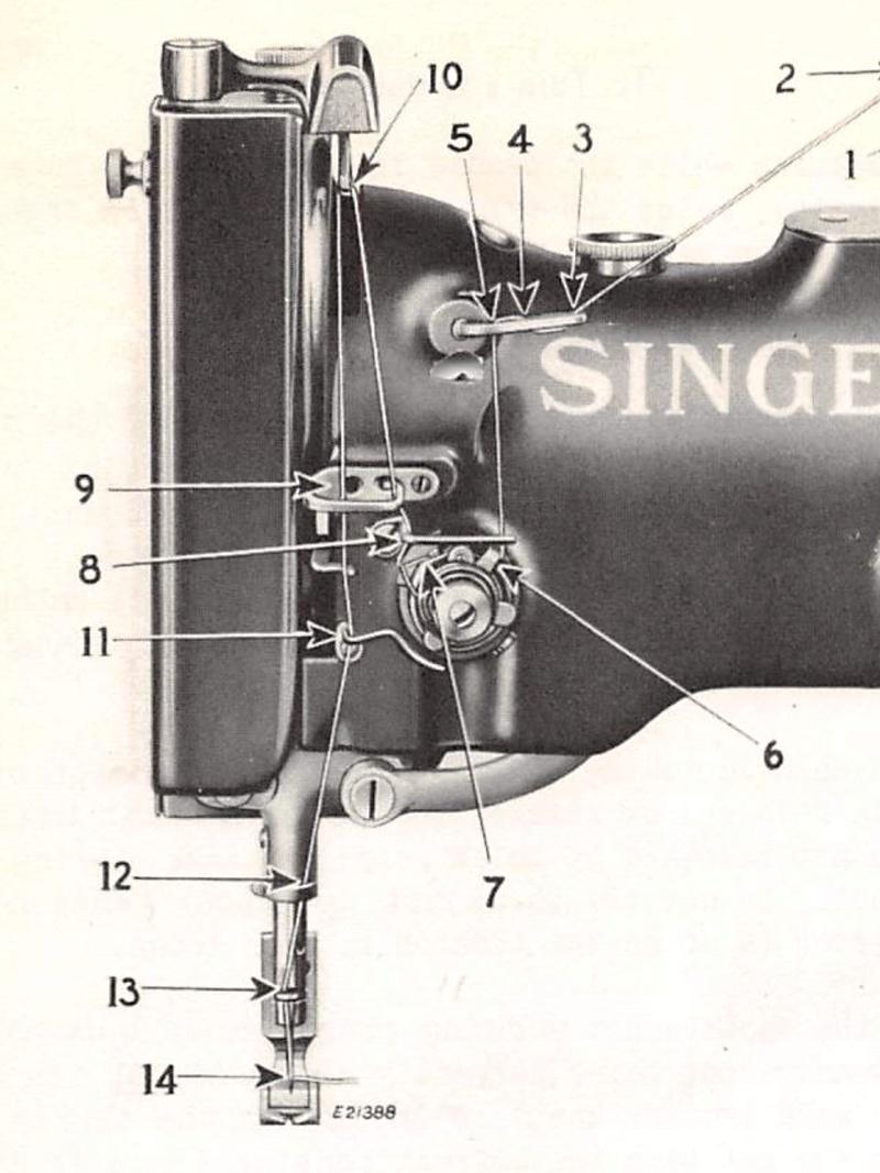 Plan de montage du fil (threading) Img_8111