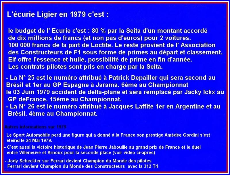 Ligier JS 11   saison 1979 échelle 1/12ème réf: 80 790  Ligier26
