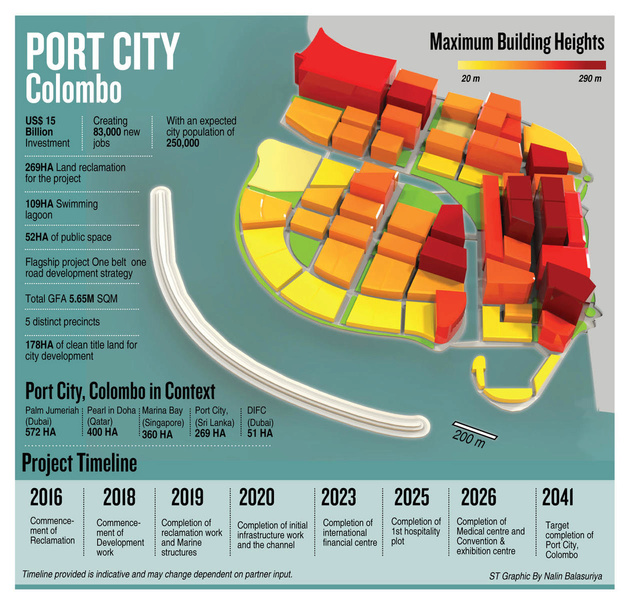 Chinese-backed Port City to attract $13 b in investment from 2018 Port-c15