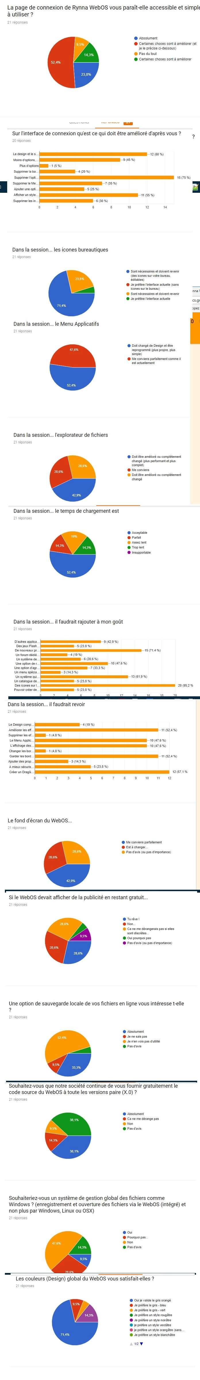 projet - [Rynna WebOS natif] Projet mini-WebOS by AlgoStep Company ! - Page 8 Rappor11