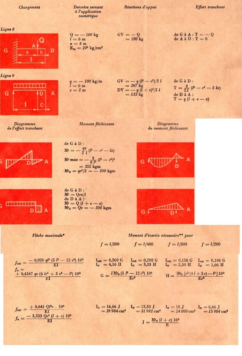 calcul de porte-à-faux Calc_p10