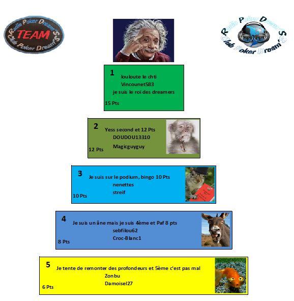 Classement Saison 1 de cloclo - Page 4 5-2_tr13