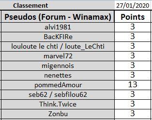 Classement Saison 1 de cloclo - Page 3 Joueur32