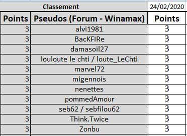 Classement Saison 1 de cloclo - Page 3 Joueur40