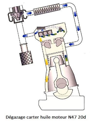 [ BMW E46 320d M47 an 1998 ] Monter un récupérateur d'huile (résolu) 11_bmw10
