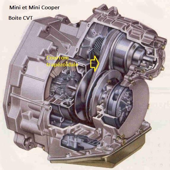 Variante  Boites -automatique :CVT transmission continue  variable. 24_cvt10