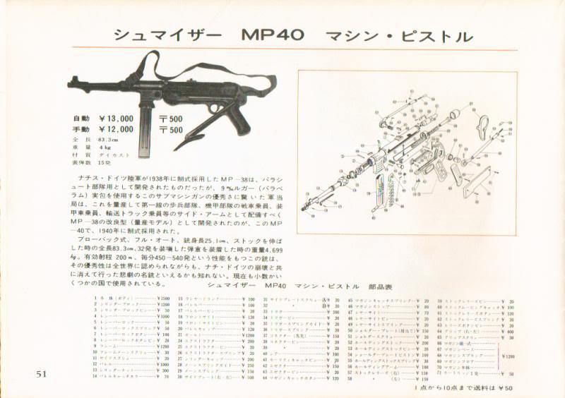 Nakata MP40 / MP41 Nakata17