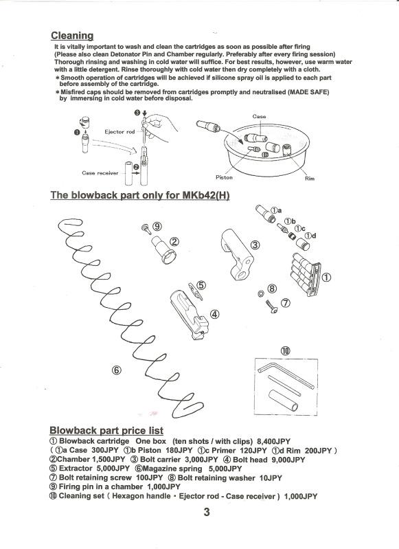 Shoei MKb42(H) Blowback Cap-Firing Model Shoeim19