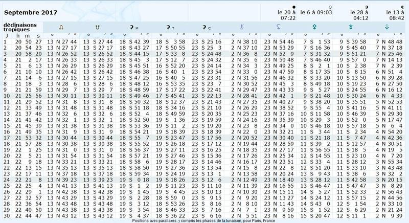 Aspects du mois de Septembre Dycli11