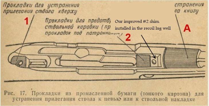 Mozin nagant 1923 - Page 2 Mosins10