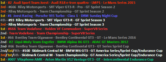 AMS GT3 WORLD CHAMPIONSHIP - RELEASED - Page 3 E109d410