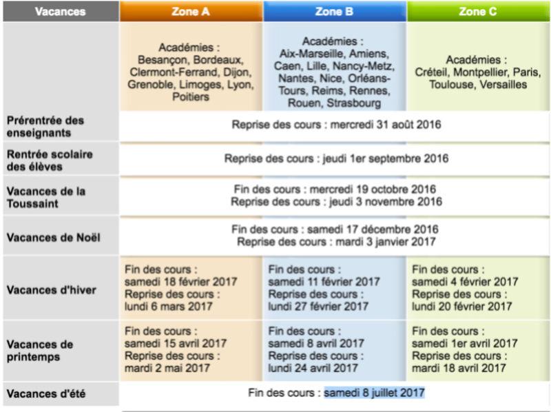 PPCR et Rapport d'activités Captur10