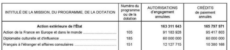 L'AEFE première victime des coupes budgétaires de Macron? Captur16