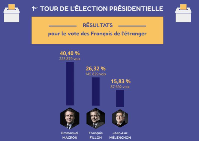 L'AEFE première victime des coupes budgétaires de Macron? Captur19