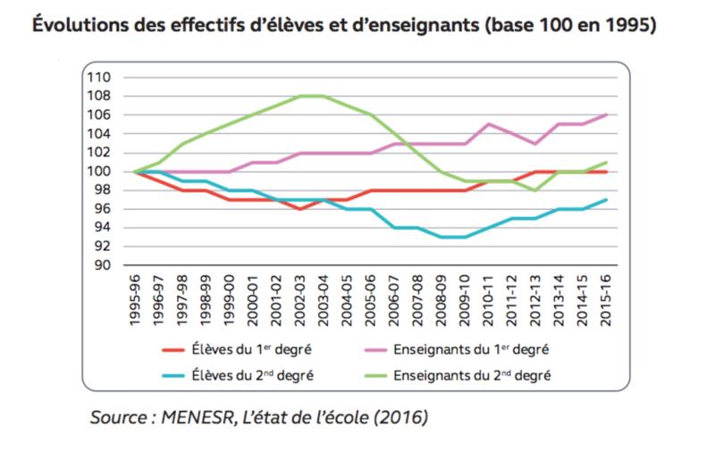 """Nouveau rapport """"Gérer les enseignants autrement"""" de la Cour des comptes - Page 4 Captur30"""