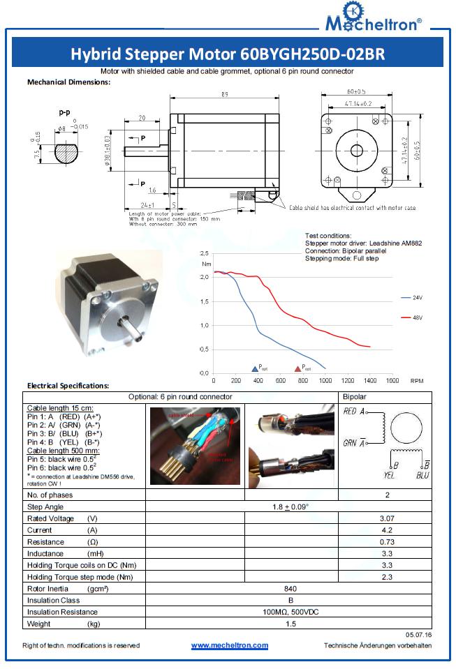 tension des moteurs PaP Moteur10