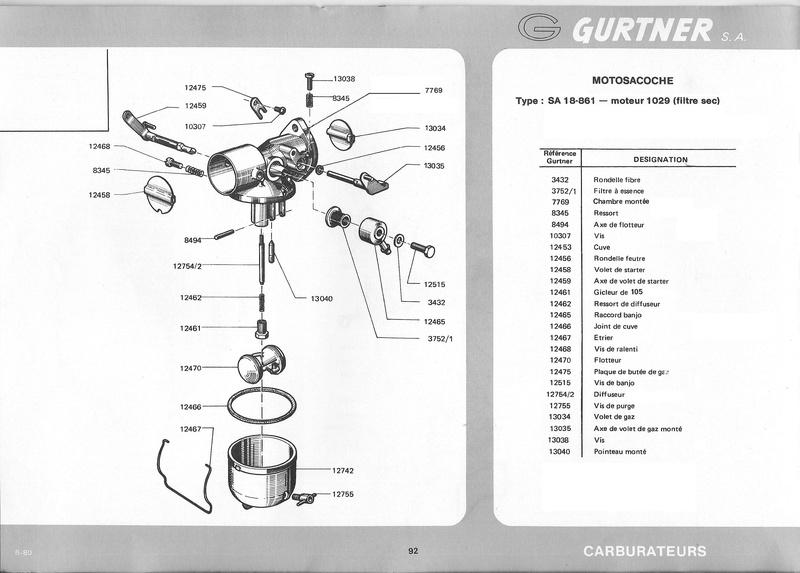 carburateur - (Recherche) Carburateur pour moteur MAG 1029 srlx (PP2X) 861-sa10