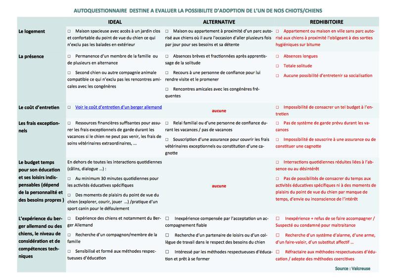 Education canine: à savoir... - Page 2 Autoqu10