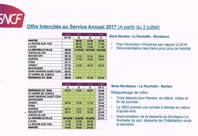 Nouvelle dégradation de l'offre Bordeaux ↔ Nantes  Scan-056