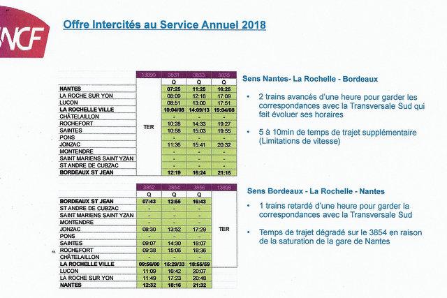 Nouvelle dégradation de l'offre Bordeaux ↔ Nantes  Scan18