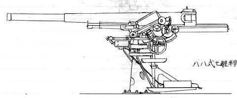 Caisse de munition DCA et sac vétérinaire AIJ. 88shik10